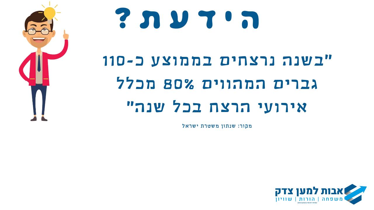 היקף רצח הגברים בישראל