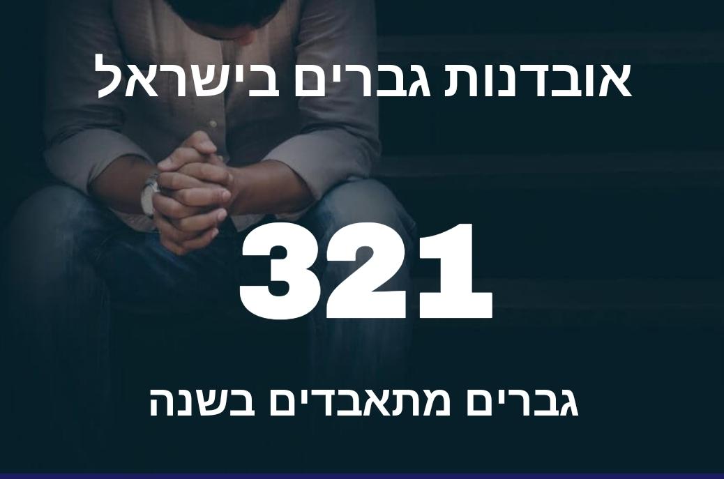 תמונת כותרת אובדנות גברים בישראל